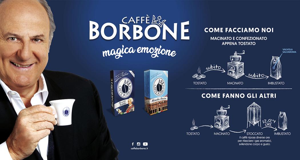 Caffè Borbone | Italmobiliare